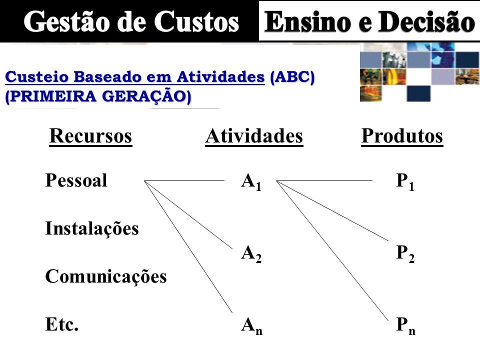 É uma metodologia de alocação de custos indiretos aos produtos que tem por base: O foco no conceito de atividade e O utilização de direcionadores de custos.