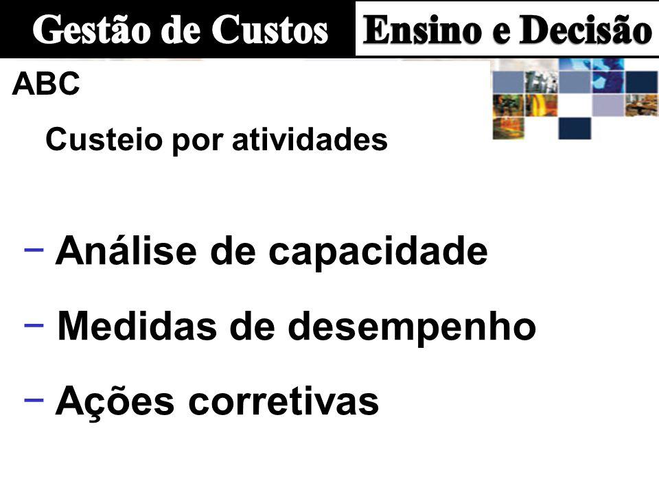 Análise de capacidade Medidas de desempenho Ações corretivas ABC Custeio por atividades