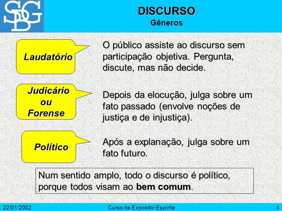 22/01/2002Curso de Expositor Espírita4 Laudatório Laudatório Judicário JudicárioouForense Político Político Após a explanação, julga sobre um fato futuro.