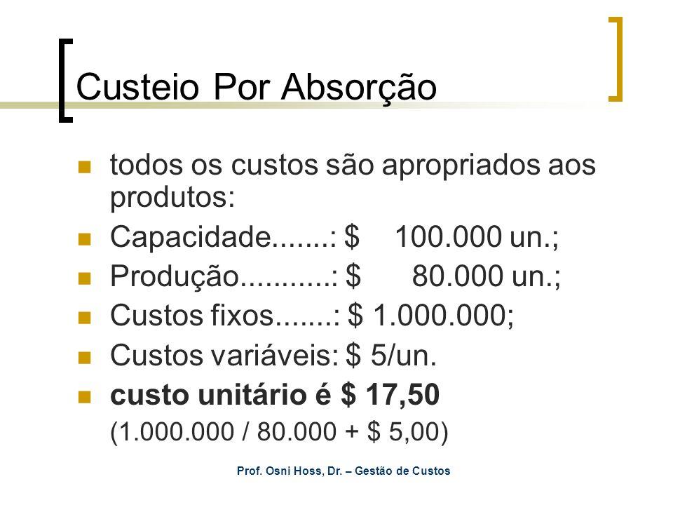 Prof. Osni Hoss, Dr. – Gestão de Custos Custeio Por Absorção todos os custos são apropriados aos produtos: Capacidade.......: $ 100.000 un.; Produção.
