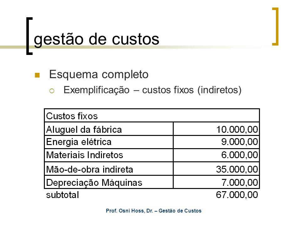 gestão de custos Esquema completo Exemplificação – custos fixos (indiretos)