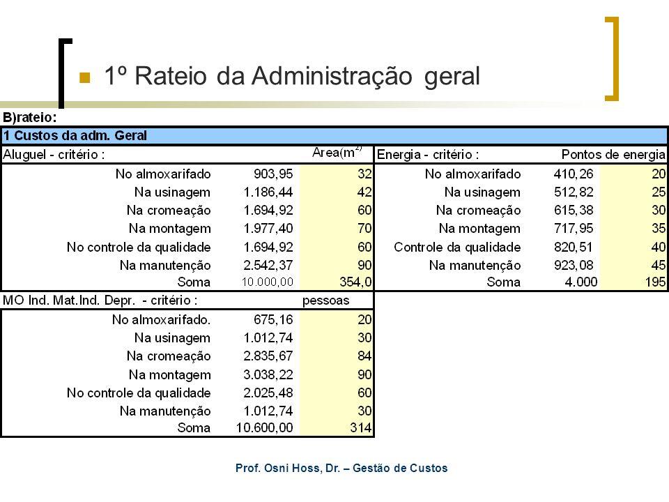 1º Rateio da Administração geral