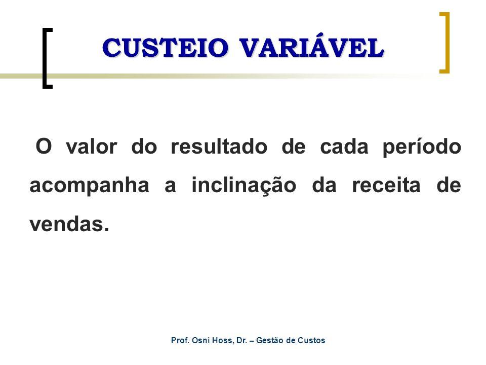 Prof. Osni Hoss, Dr. – Gestão de Custos CUSTEIO VARIÁVEL O valor do resultado de cada período acompanha a inclinação da receita de vendas.