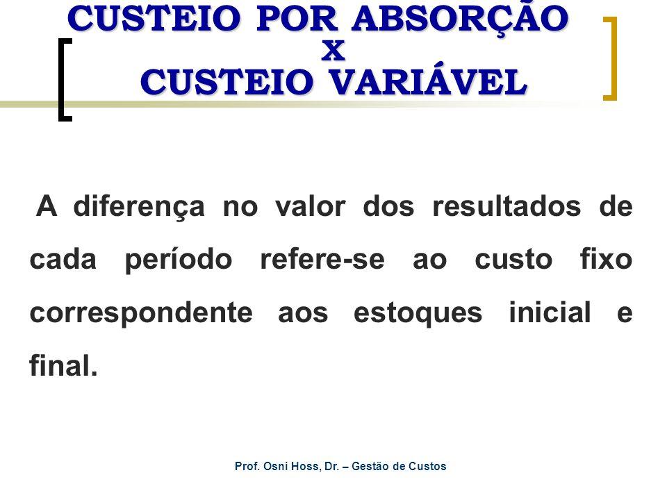Prof. Osni Hoss, Dr. – Gestão de Custos CUSTEIO POR ABSORÇÃO X CUSTEIO VARIÁVEL A diferença no valor dos resultados de cada período refere-se ao custo