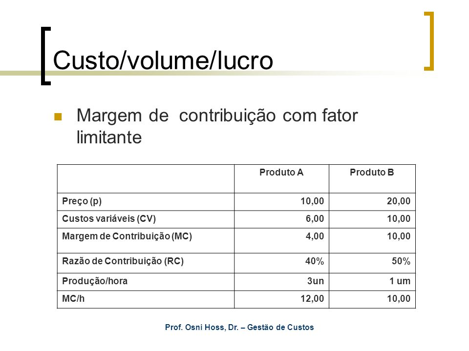 Prof. Osni Hoss, Dr. – Gestão de Custos Custo/volume/lucro Margem de contribuição com fator limitante Produto AProduto B Preço (p)10,0020,00 Custos va