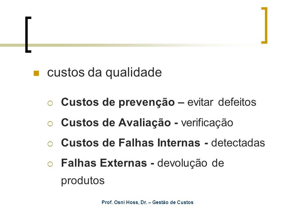 Prof. Osni Hoss, Dr. – Gestão de Custos custos da qualidade Custos de prevenção – evitar defeitos Custos de Avaliação - verificação Custos de Falhas I