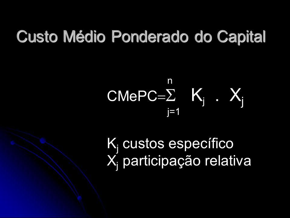 Custo Médio Ponderado do Capital n CMePC K j. X j j=1 K j custos específico X j participação relativa