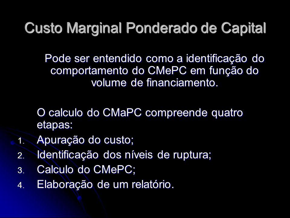Custo Marginal Ponderado de Capital Pode ser entendido como a identificação do comportamento do CMePC em função do volume de financiamento. O calculo