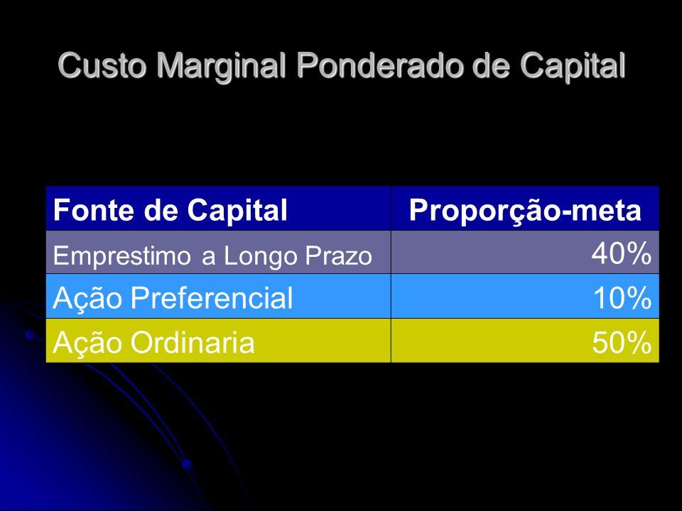 Fonte de CapitalFaixa de VolumeCusto (%) Empréstimo a Longo Prazo 0 a 400 5,68 400 a 800 6,50 > 800 7,10 Ação Preferencial 0 a 100 9,33 > 100 10,60 Ação Ordinária 0 a 300 13,00 300 a 750 13,30 > 750 15,50
