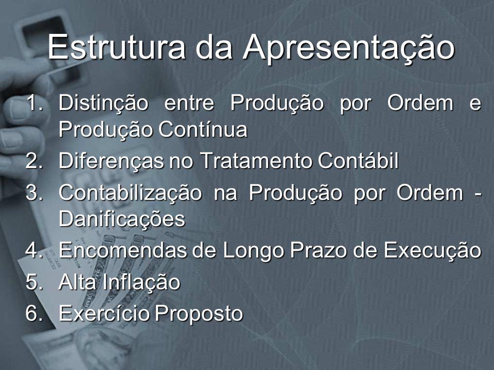 Estrutura da Apresentação 1.Distinção entre Produção por Ordem e Produção Contínua 2.Diferenças no Tratamento Contábil 3.Contabilização na Produção po