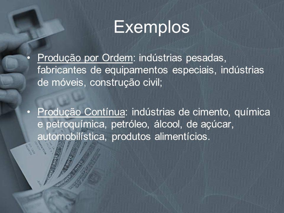 Exemplos Produção por Ordem: indústrias pesadas, fabricantes de equipamentos especiais, indústrias de móveis, construção civil; Produção Contínua: ind