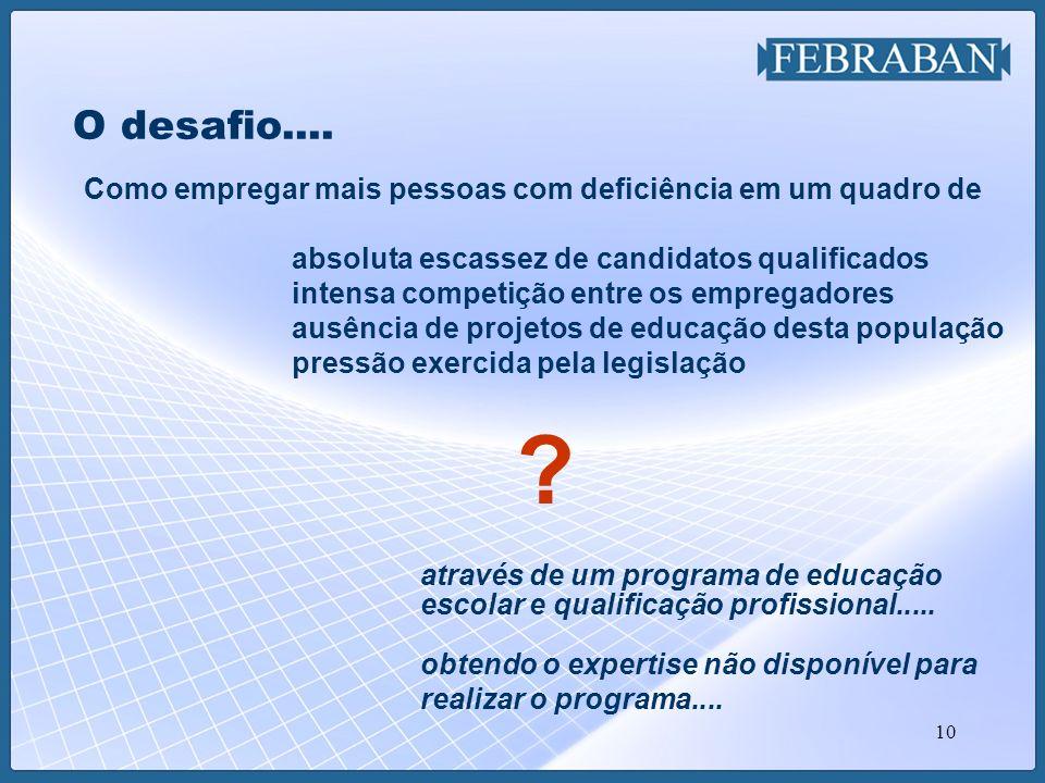 10 O desafio.... Como empregar mais pessoas com deficiência em um quadro de absoluta escassez de candidatos qualificados intensa competição entre os e
