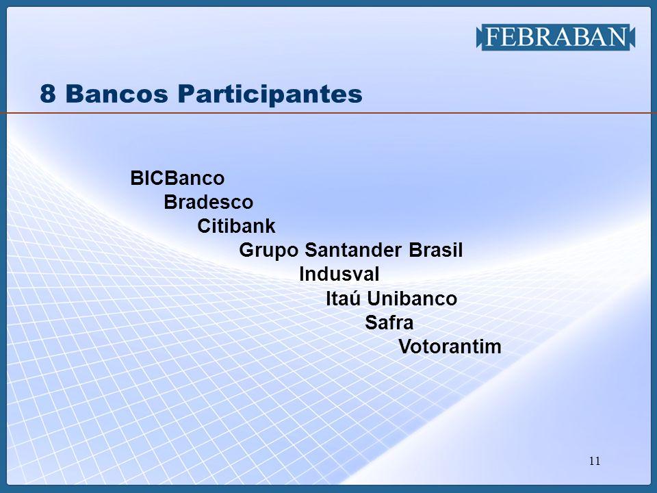 11 8 Bancos Participantes BICBanco Bradesco Citibank Grupo Santander Brasil Indusval Itaú Unibanco Safra Votorantim