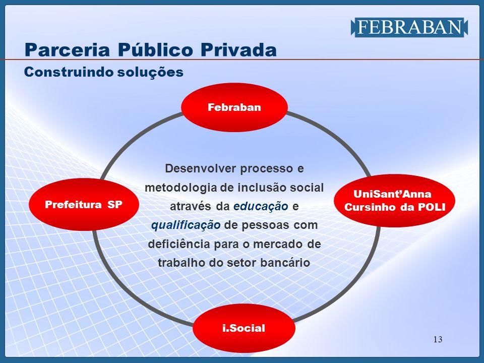13 Parceria Público Privada Construindo soluções Febraban Prefeitura SP UniSantAnna Cursinho da POLI i.Social Desenvolver processo e metodologia de in