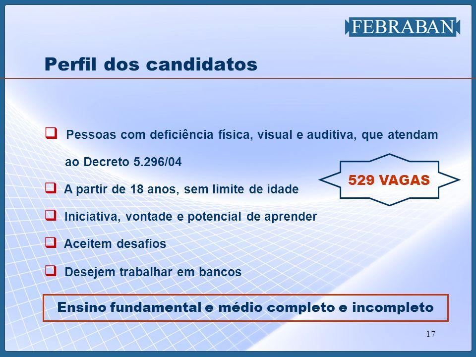 17 Perfil dos candidatos Pessoas com deficiência física, visual e auditiva, que atendam ao Decreto 5.296/04 A partir de 18 anos, sem limite de idade I