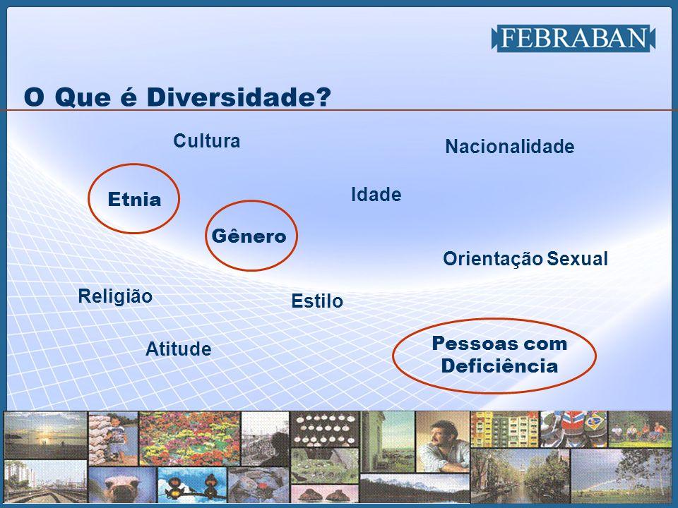 2 Cultura Etnia Nacionalidade Gênero Religião Pessoas com Deficiência Estilo Orientação Sexual O Que é Diversidade? Atitude Idade