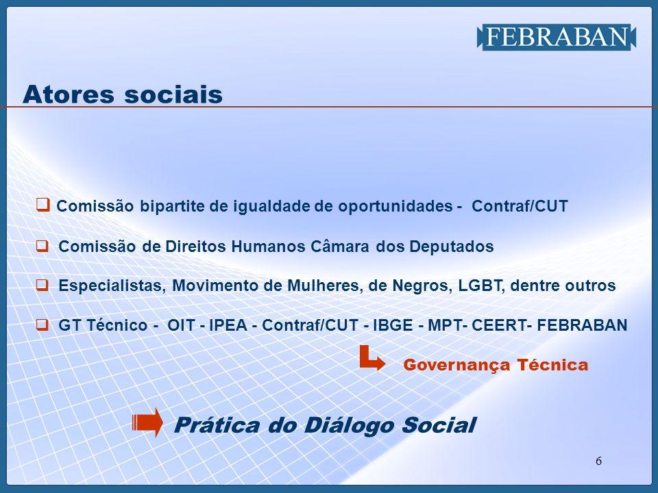 6 Comissão bipartite de igualdade de oportunidades - Contraf/CUT Comissão de Direitos Humanos Câmara dos Deputados Especialistas, Movimento de Mulhere