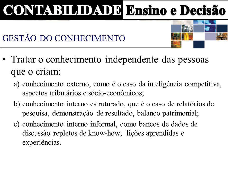 GESTÃO DO CONHECIMENTO Tratar o conhecimento independente das pessoas que o criam: a)conhecimento externo, como é o caso da inteligência competitiva,