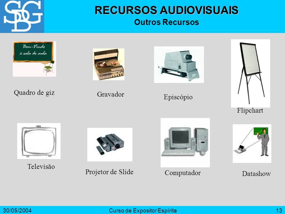 30/05/2004Curso de Expositor Espírita13 RECURSOS AUDIOVISUAIS Outros Recursos Quadro de giz Gravador Episcópio Flipchart Televisão Projetor de Slide C