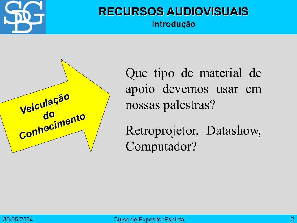 30/05/2004Curso de Expositor Espírita2 Que tipo de material de apoio devemos usar em nossas palestras? Retroprojetor, Datashow, Computador? Veiculação
