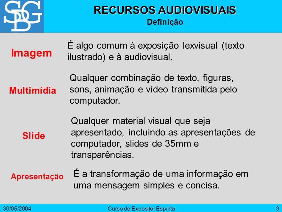 30/05/2004Curso de Expositor Espírita3 É algo comum à exposição lexvisual (texto ilustrado) e à audiovisual. RECURSOS AUDIOVISUAIS Definição Imagem Mu