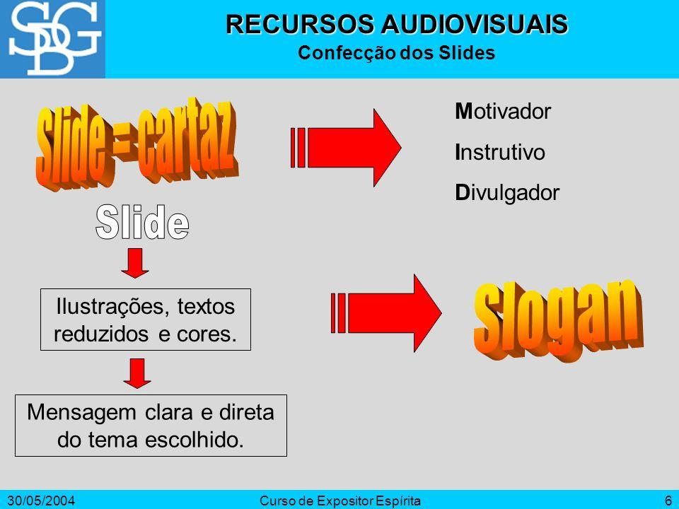 30/05/2004Curso de Expositor Espírita6 RECURSOS AUDIOVISUAIS Confecção dos Slides Motivador Instrutivo Divulgador Mensagem clara e direta do tema esco