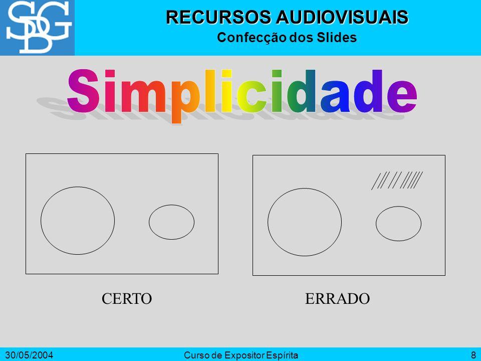 30/05/2004Curso de Expositor Espírita8 RECURSOS AUDIOVISUAIS Confecção dos Slides CERTOERRADO
