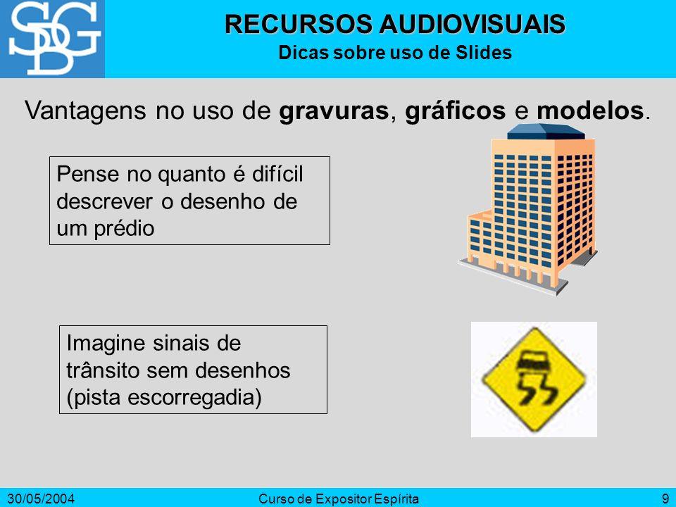 30/05/2004Curso de Expositor Espírita9 Vantagens no uso de gravuras, gráficos e modelos. RECURSOS AUDIOVISUAIS Dicas sobre uso de Slides Pense no quan