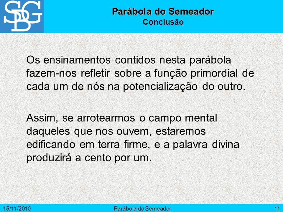 15/11/2010Parábola do Semeador11 Os ensinamentos contidos nesta parábola fazem-nos refletir sobre a função primordial de cada um de nós na potencializ