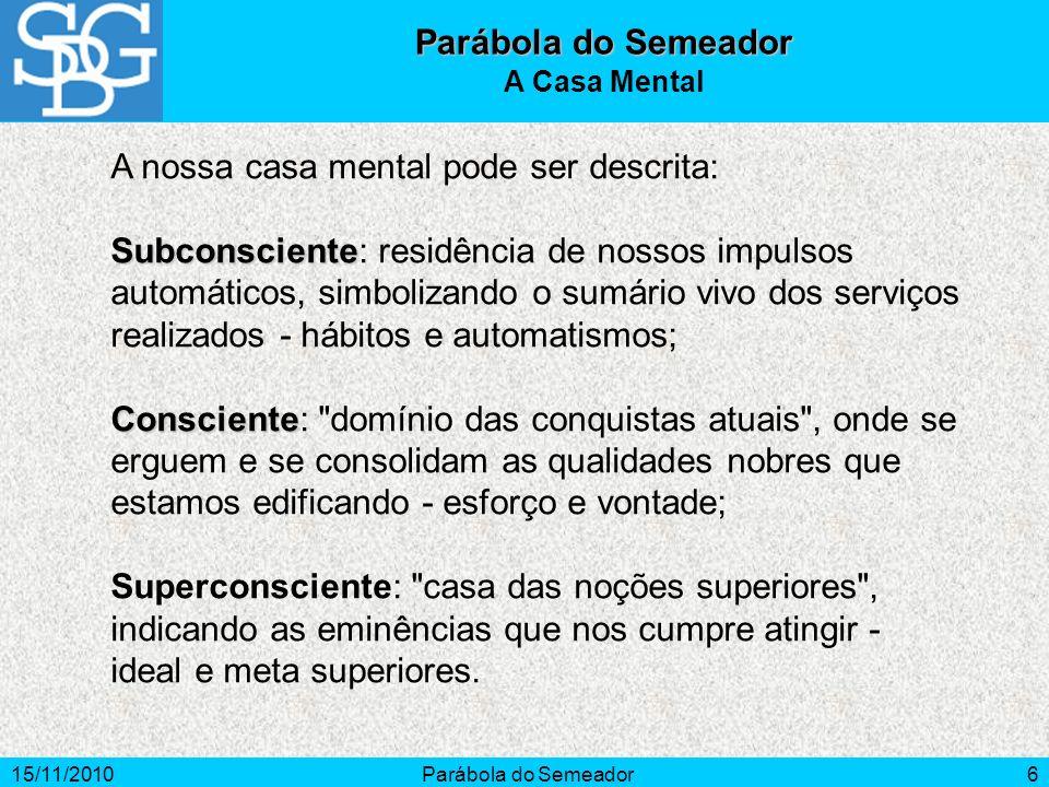 15/11/2010Parábola do Semeador6 A nossa casa mental pode ser descrita: Subconsciente Subconsciente: residência de nossos impulsos automáticos, simboli