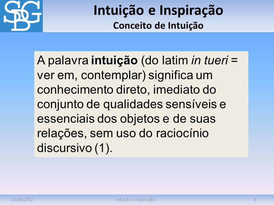 Intuição e Inspiração Conceito de Intuição 23/05/2012Intuição e Inspiração3 intuição A palavra intuição (do latim in tueri = ver em, contemplar) signi