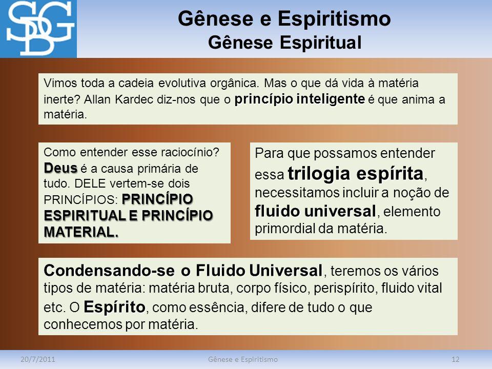 Gênese e Espiritismo Gênese Espiritual 20/7/2011Gênese e Espiritismo12 princípio inteligente Vimos toda a cadeia evolutiva orgânica. Mas o que dá vida