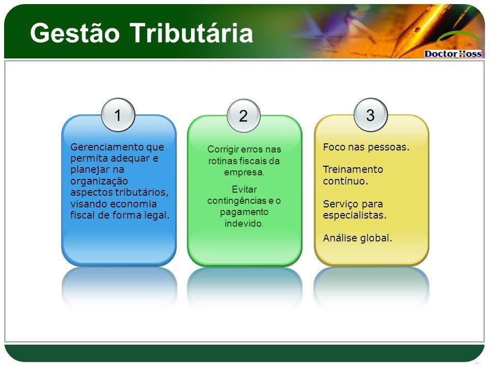 Gestão Tributária 1 Gerenciamento que permita adequar e planejar na organização aspectos tributários, visando economia fiscal de forma legal. 23 Foco