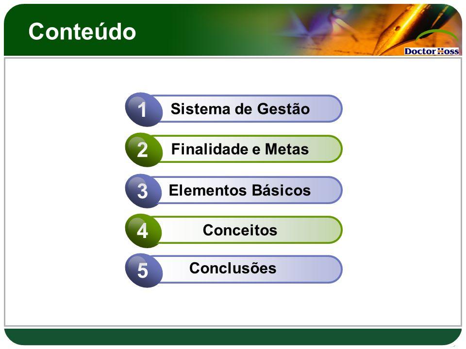 Conteúdo Conclusões 5 Conceitos 4 Elementos Básicos 3 Finalidade e Metas 2 Sistema de Gestão 1