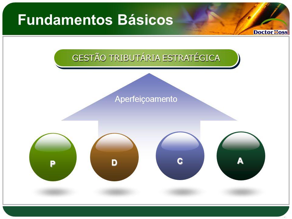 Fundamentos Básicos GESTÃO TRIBUTÁRIA ESTRATÉGICA Aperfeiçoamento P D C A