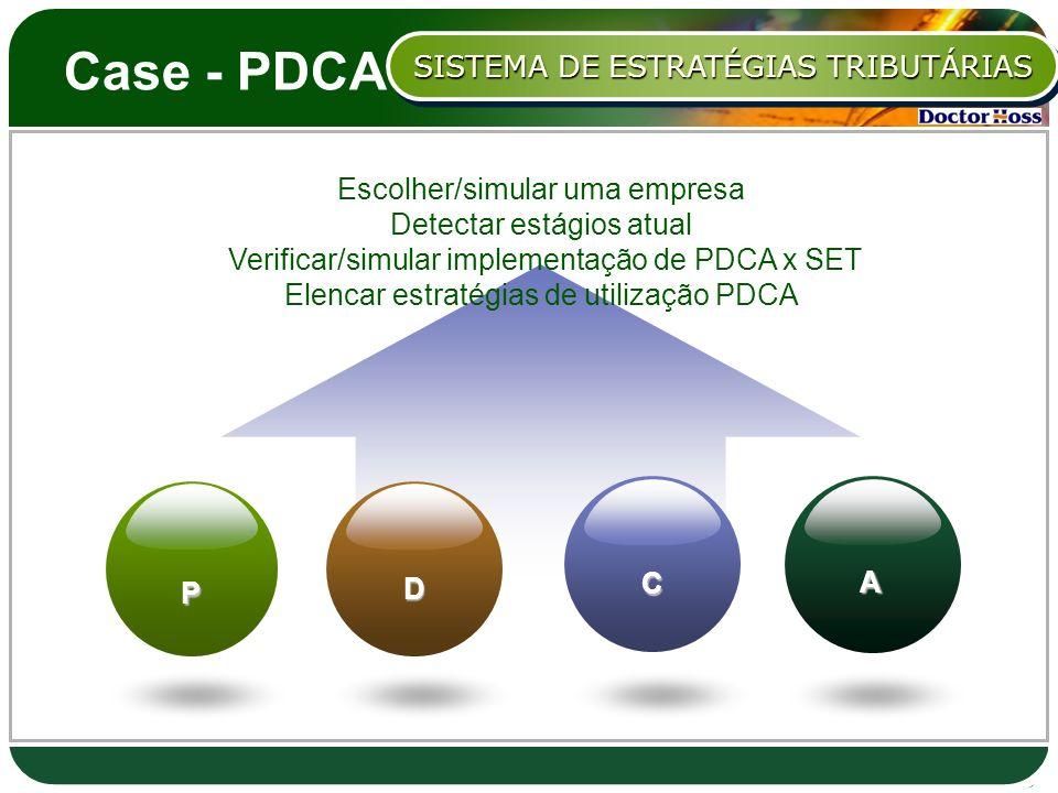 Case - PDCA SISTEMA DE ESTRATÉGIAS TRIBUTÁRIAS Escolher/simular uma empresa Detectar estágios atual Verificar/simular implementação de PDCA x SET Elen
