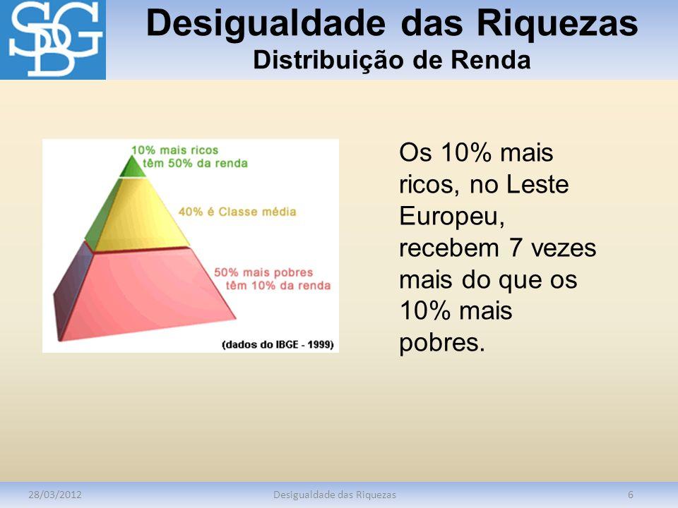 Desigualdade das Riquezas Distribuição de Renda 28/03/2012Desigualdade das Riquezas6 Os 10% mais ricos, no Leste Europeu, recebem 7 vezes mais do que