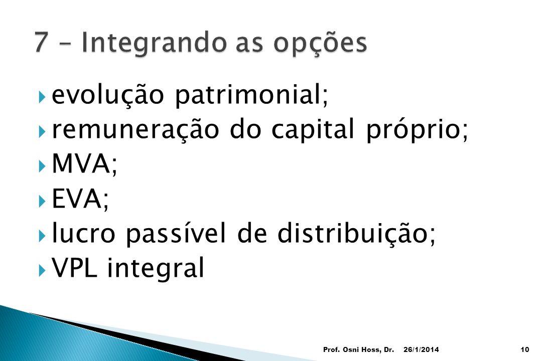 evolução patrimonial; remuneração do capital próprio; MVA; EVA; lucro passível de distribuição; VPL integral 26/1/2014Prof. Osni Hoss, Dr.10