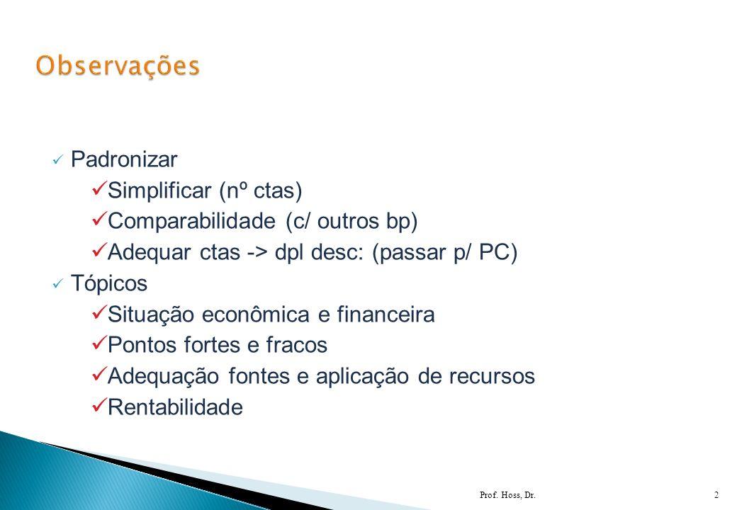 Padronizar Simplificar (nº ctas) Comparabilidade (c/ outros bp) Adequar ctas -> dpl desc: (passar p/ PC) Tópicos Situação econômica e financeira Ponto
