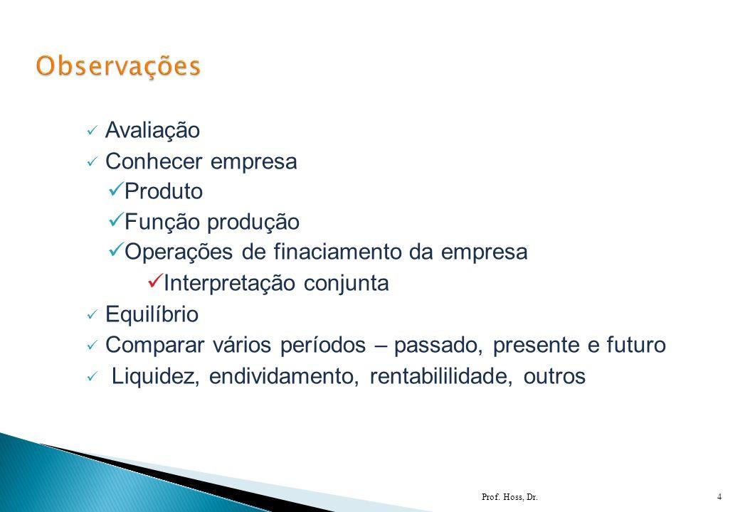Avaliação Conhecer empresa Produto Função produção Operações de finaciamento da empresa Interpretação conjunta Equilíbrio Comparar vários períodos – p