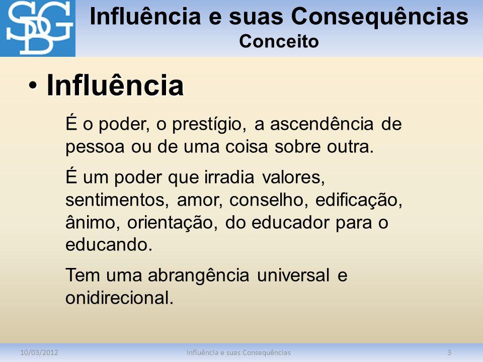 Influência e suas Consequências Conceito 10/03/2012Influência e suas Consequências3 É o poder, o prestígio, a ascendência de pessoa ou de uma coisa so