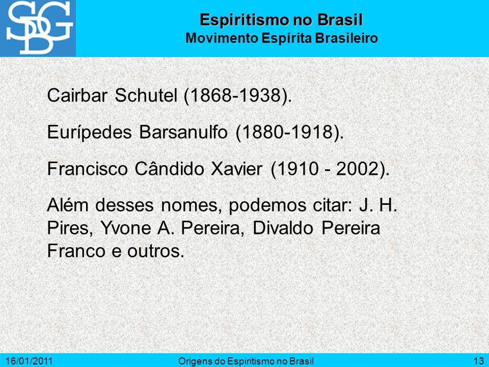 16/01/2011Origens do Espiritismo no Brasil13 Cairbar Schutel (1868-1938).