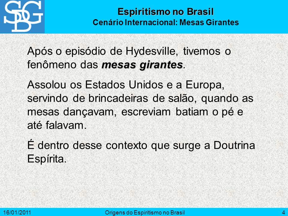 16/01/2011Origens do Espiritismo no Brasil4 mesas girantes Após o episódio de Hydesville, tivemos o fenômeno das mesas girantes.