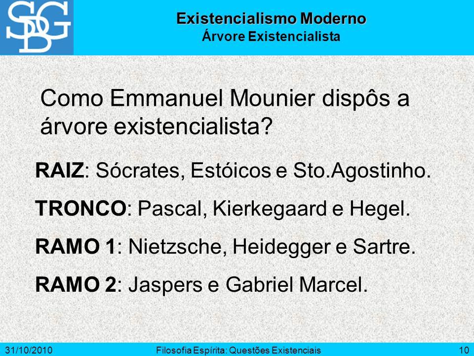 31/10/2010Filosofia Espírita: Questões Existenciais10 Como Emmanuel Mounier dispôs a árvore existencialista? Existencialismo Moderno Árvore Existencia