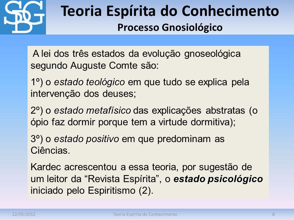 Teoria Espírita do Conhecimento Processo Gnosiológico 22/05/2012Teoria Espírita do Conhecimento8 A lei dos três estados da evolução gnoseológica segun