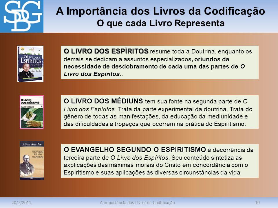 A Importância dos Livros da Codificação O que cada Livro Representa 20/7/2011A Importância dos Livros da Codificação10 O LIVRO DOS ESPÍRITOS O LIVRO D