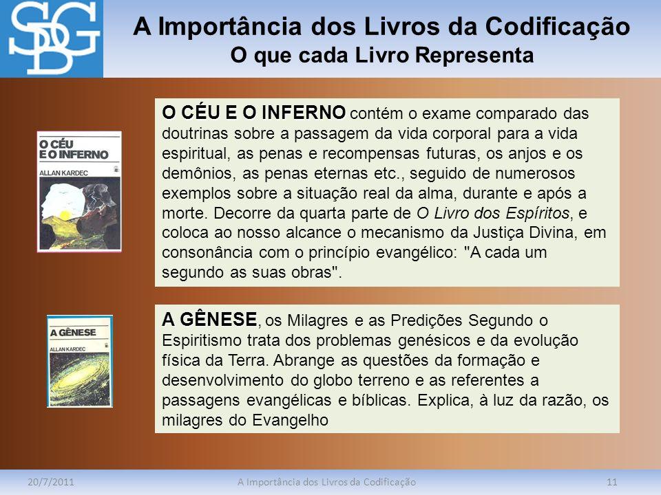 A Importância dos Livros da Codificação O que cada Livro Representa 20/7/2011A Importância dos Livros da Codificação11 O CÉU E O INFERNO O CÉU E O INF