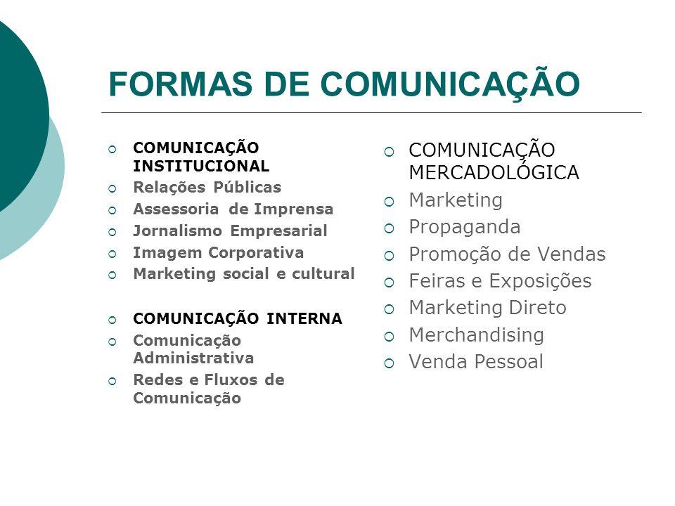 COMUNICAÇÃO MERCADOLÓGICA RECEPTOR OU CONSUMIDOR.