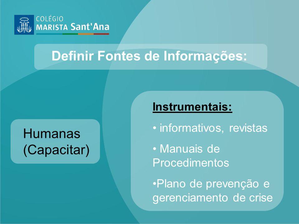 Definir Fontes de Informações: Humanas (Capacitar) Instrumentais: informativos, revistas Manuais de Procedimentos Plano de prevenção e gerenciamento de crise