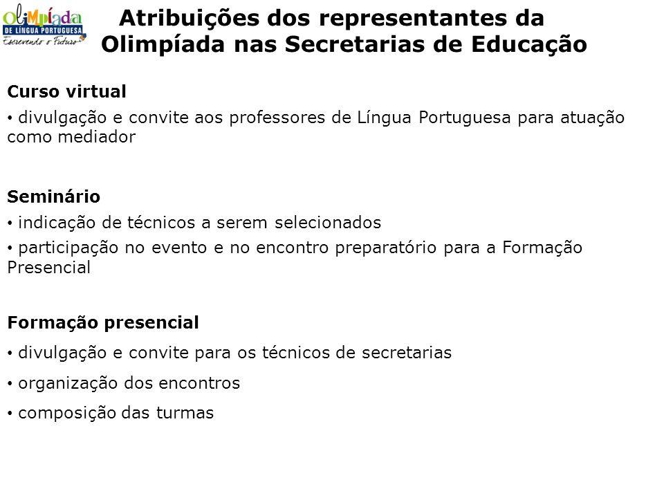 Curso virtual divulgação e convite aos professores de Língua Portuguesa para atuação como mediador Seminário indicação de técnicos a serem selecionado